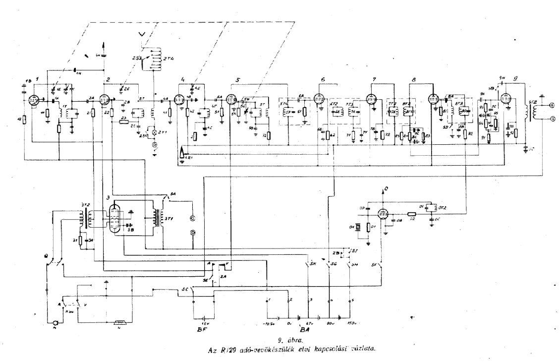 R-20 kapcsolási vázlat