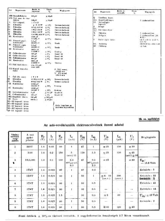 r-20 alkatrész jegyzék2